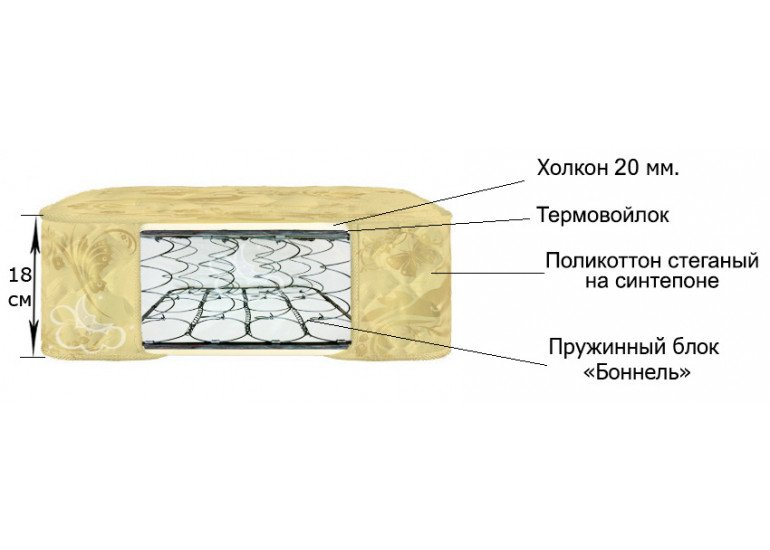 Стандарт-1 140х200