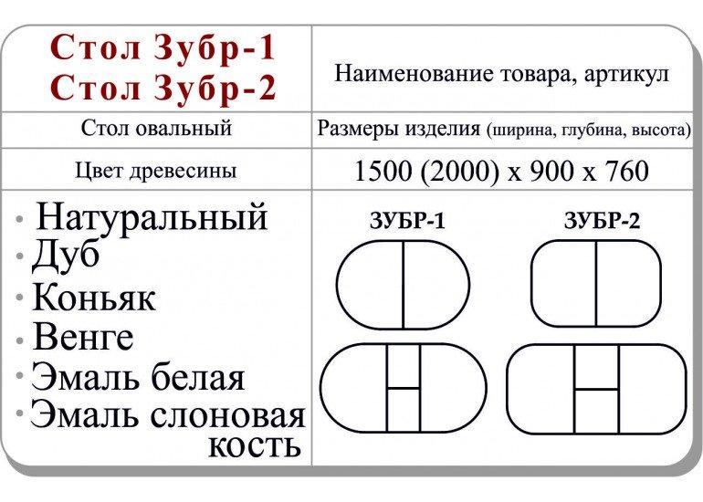Стол Зубр-2 белый